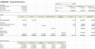 transparency in startup investing conversion notification summary pro forma cap table