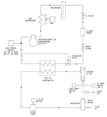 figure     heater chiller module flow diagramtm              heater chiller module  cont   figure     heater chiller module flow diagram