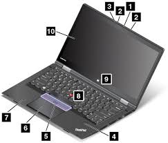 <b>ThinkPad X1 Carbon</b> and <b>ThinkPad X1 Yoga</b> User Guide
