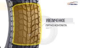 3D-обзор <b>шины Dunlop Grandtrek</b> SJ6 - 4 точки. Шины и диски ...