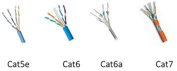 cat 5e vs cat 6 wiring diagram Cat 5e Vs Cat 6 Wiring Diagram cat 5e vs cat 6 wiring schematic cat 5 cat 6 wiring diagram