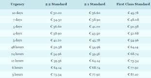 ukbestessays pricepng best essays uk review uk best essays  uk top writers price