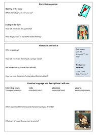 Outstanding Lesson   Accurately peer assessing creative writing