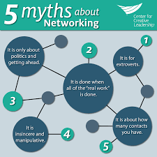 women is your network working for you center for creative infographic 5 myths about networking