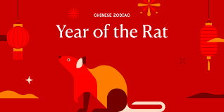 Year of the <b>Rat</b>: Fortune and Personality - Chinese Zodiac 2021