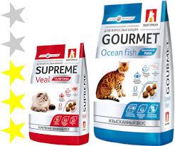 <b>Корм</b> для кошек <b>Зоогурман</b>: отзывы, состав, цена - ПетОбзор