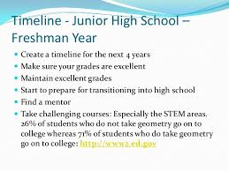 college readiness and college essay preparation  timeline  junior high school