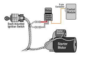 viper alarm wire diagram viper wiring diagrams description ignition viper alarm wire diagram