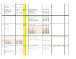 igcse gcse island school parent portal page 4 ib gce gcse igcse exam timetable 2014 1st