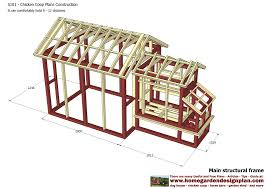 home garden plans  S   Chicken Coop Plans Construction    home garden plans  S   Chicken Coop Plans Construction   Chicken Coop Design   How To Build A Chicken Coop