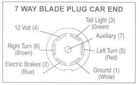 7 way rv trailer plug wire light connector w cord 4ft flat blade randpcarriages com 7way blade plug car end jpg