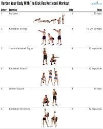 weight loss body wraps nyc kettlebell workout plan kettlebell workout plannew workout music diet and healthy eating habits essayv shape hair  step