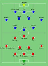2017 FA Cup Final