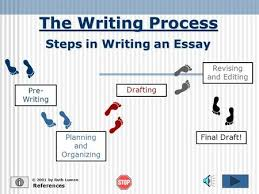 the writing process steps in writing an essay pre  writing    the writing process references © by ruth luman steps in writing an essay pre
