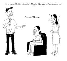 arrange marriage essay  arranged marriage  michigan usa  arrange marriage essay
