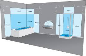 zone 1 bathroom lighting uk bathroom lighting rules