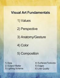 visual arts fundamental skills list yoel judowitz illustration visual art fundamentals