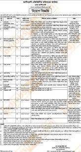 dhaka cantonment board job circular bd jobs dhaka cantonment board job circular