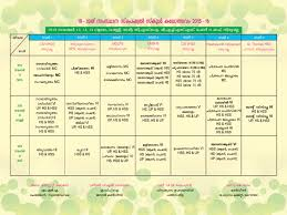 sitc forum palakkad s upto  09 11 2015 special school kalolsavam program notice stage