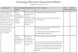 assessment  online instruction resources direct assessment tools