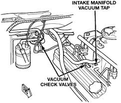 dodge dakota headlight switch wiring diagram 1998 dodge ram headlight switch wiring diagram 1998 1998 dodge dakota manual transmission parts diagram 1998