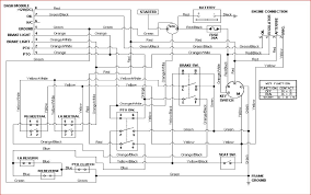 wiring diagram for cub cadet zero turn the wiring diagram i have a cub cadet zero turn mower 17ae2acg756 that will not wiring diagram