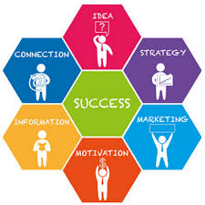 Things to Create an Effective Marketing Plan   V  Technologies To make your business successful  you first need to understand you targeted audience  their needs  the places where they hang around to find information and