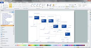 idef standard with conceptdraw pro   how to create an idef    idef software