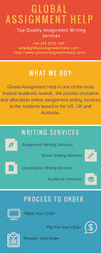 top papers writing site essay helper website essaybison com businessman writing new year resolutions on paper office desktop top view workspace from write my paper reviews