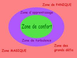 """Résultat de recherche d'images pour """"zone de confort osez en sortir"""""""
