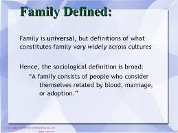 postponing marriage definition essay   essay for you  postponing marriage definition essay   image