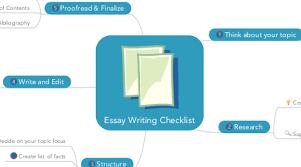 essay writing checklist example   mindmeister essay writing checklist by mindmeister admin mind map essay writing checklist
