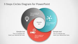 step circles diagram for powerpoint   slidemodel step diagram for powerpoint overlapping circles