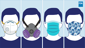 Use of Respirators, Facemasks, and Cloth <b>Face</b> Coverings in the ...
