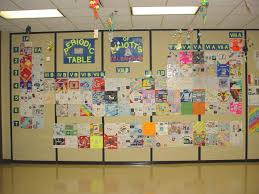 have students create periodic table tiles to put up on the elliott s elements really cool art infusion of the periodic table chemistry unit