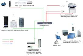 apple airport express wiring diagram apple image vwvortex com upgrading from 10 100 and wireless g to gigabit and on apple airport express