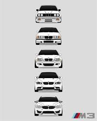 BMW Car Models: E30, E36, E46, <b>E92</b>, F80 <b>BMW M3</b> Poster Print ...