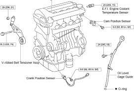 pontiac aztek radio wiring diagram wirdig 2003 pontiac montana wiring diagram door also 2000 pontiac bonneville