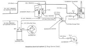 general motors transmissions edit borg warner od wiring diagram