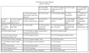 2008 volkswagen passat fuse box diagram vehiclepad 2007 fuse box diagram vw passat b6 jodebal com