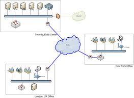 wan   doutzenphotos   bloguez comwan diagram »