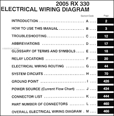 lexus rx wiring diagram lexus printable wiring diagram database 2005 lexus rx 330 wiring diagram manual original on lexus rx wiring diagram