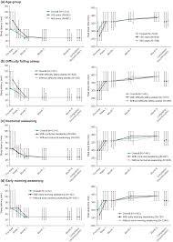Suvorexant (Belsomra® Tablets <b>10</b>, <b>15</b>, and <b>20</b> mg): Japanese Drug ...