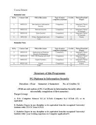 list of vocational courses in ignou 2017 2018 student forum school of vocational education training block 15 e indira gandhi national open university maidan garhi new delhi 110068
