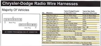 dodge ram stereo wiring diagram images dodge ram fan wiring diagram also car stereo likewise 2000 dodge
