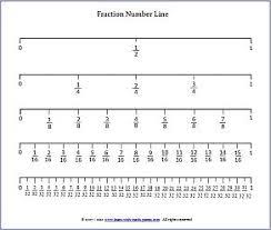Fraction Number Line For Undertstanding FractionsMore Fraction Number Activities