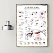 Вопрос вкуса винный плакат Книги по искусству печатные ...