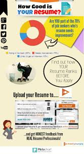 1000 images about resumes resume tips creative are you a part of the 70% of job seekers whose resume needs improvement