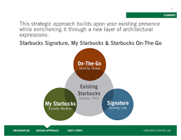starbucks brand strategy experience design on behance