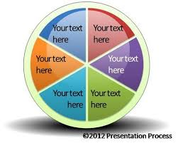 easy spoke diagram template using smartartspoke diagram template